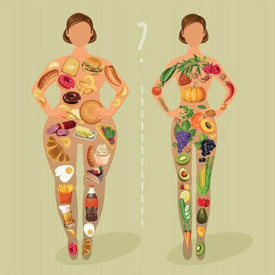 Solve Your Kidney Problems: Improve Kidney Disease by Losing Weight