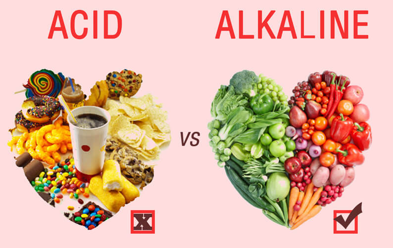 Balancing Acid and Alkalinity Are Vital Components of CKD Management