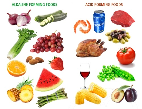 Not Eating Enough Fruits and Vegetables Speeds Kidney Disease Progression